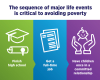 Causes-poverty-infographic