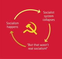 SocialismCircle
